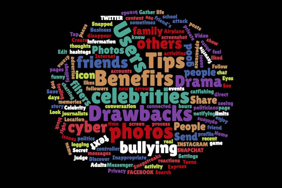 A word cloud of social media infomation by Coal Cracker Kids.
